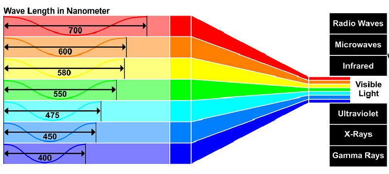 benefits of sunlight 3